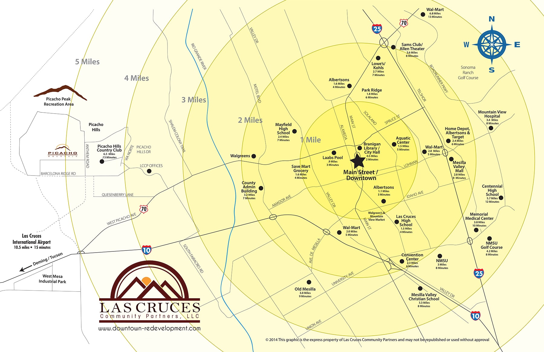 las cruces downtown distance map
